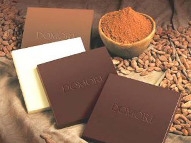 Il Museo del cioccolato di Norma – scoperte golose